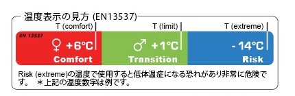 EN13537