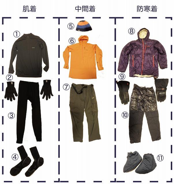 雪山・冬山のテント内で寝るときの服装
