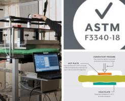 『ASTM F3340-18』によるマットのR値評価方法