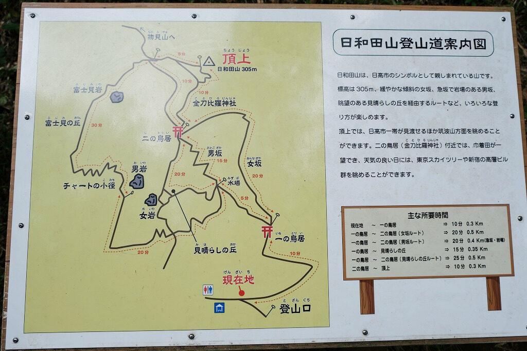 日和田山の登山ルート