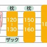 山岳・登山用の寝袋マットのサイズ選び(横幅・厚さ・長さ)
