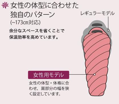 モンベル ダウンハガー800 Women's 女性の体型に合わせた独自パターン