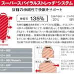 モンベル寝袋のスーパースパイラル or スパイラルの選択方法