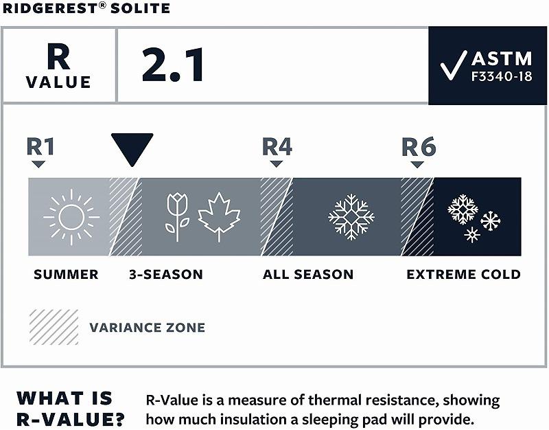 リッジレスト ソーライト 断熱力 R値 2.1